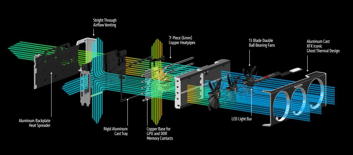 کارت گرافیک AMD رادئون RX 67000 XT fxf